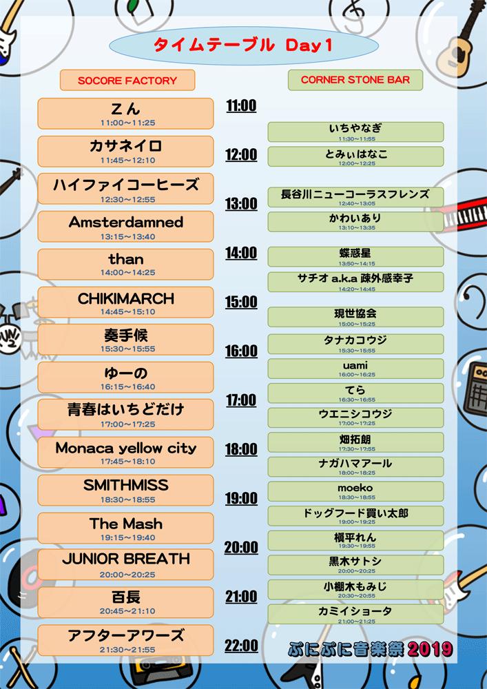 ぷにぷに音楽祭2019 Day1 (5/3)
